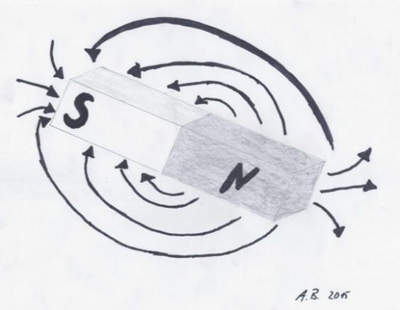 Atomkern als Stabmagnet