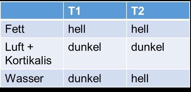 Orientierungshilfe, welche Sequenz vorliegt